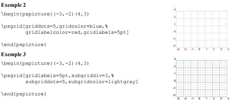 Latex Dessin Geometrique En Latex Avec Pstricks Cours Exercices